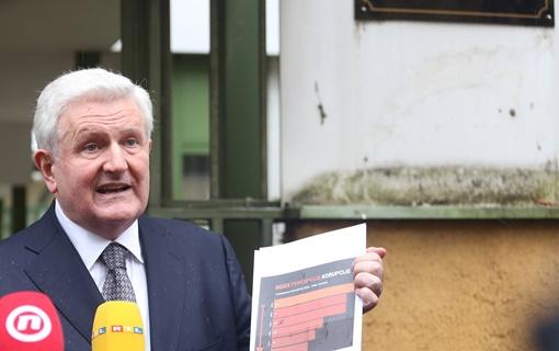Todorić ponovo optužio premijera da stoji iza optužnice protiv njega